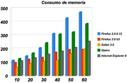 consumo_de_memoria.jpg