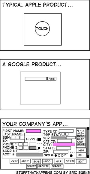 simplicity.png