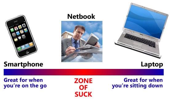 smartphone-netbook-laptop-thumb.jpg