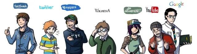 Si los sitios web fueran personas...