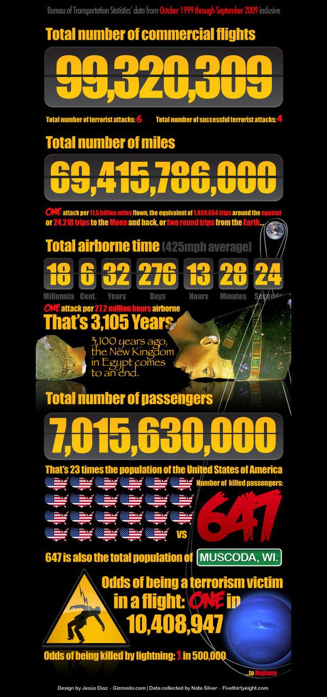 ataque-terrorista-avion