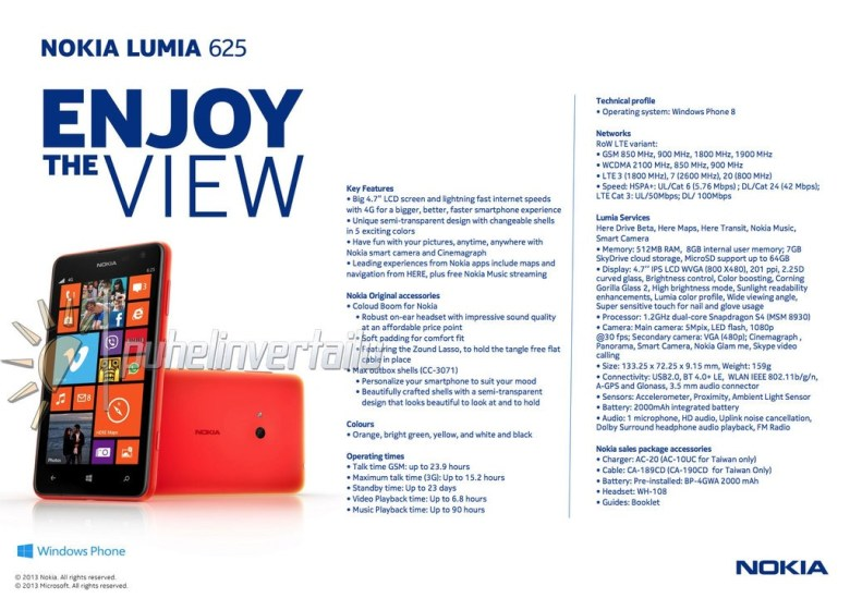 Especificaciones Nokia Lumia 625