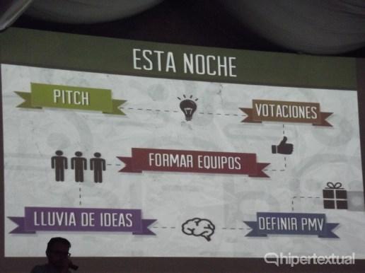 Startup Weekend Sevilla 06
