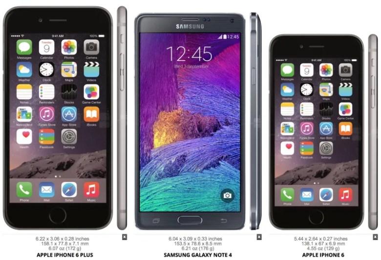 iPhone 6 vs Note 4 vs iPhone 6 Plus