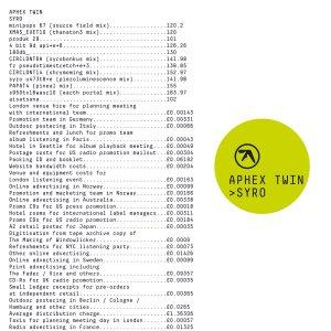 Aphex Twin : Siro
