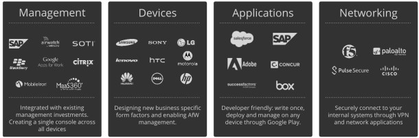 Partners Android for Work