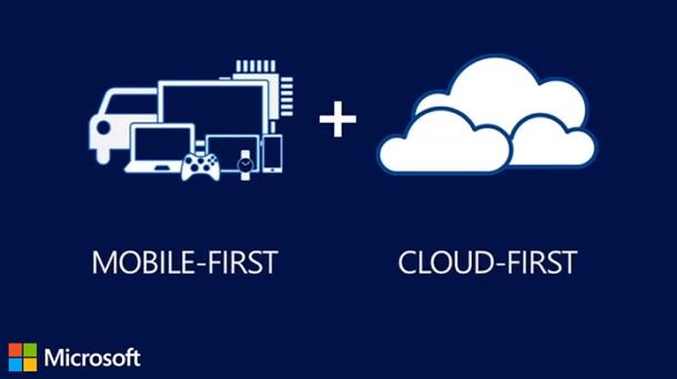 Estrategia Mobile-First, Cloud-First de Microsoft.