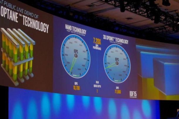 Intel Optane. Anandtech