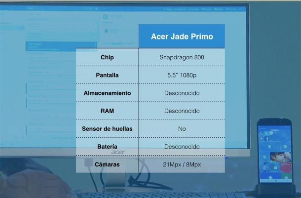 acer.001