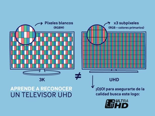 Aprende a reconocer un televisor UHD. Samsung