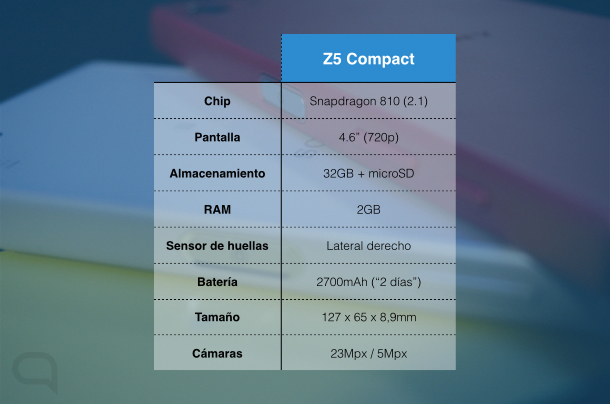 specs z5 compact