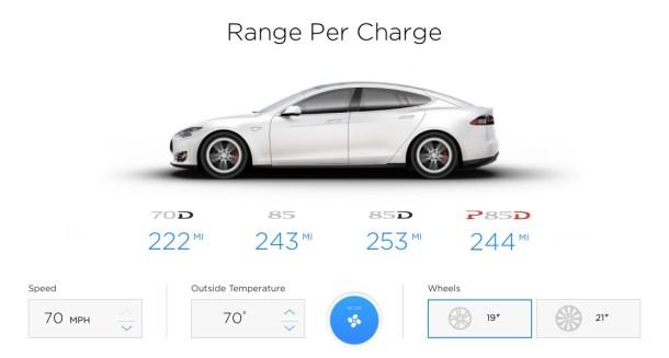 Consumo Tesla S en autopista a velocidad promedio de 110 km/h (más no acepta) y 21ºC (Fuente: Tesla Motors)
