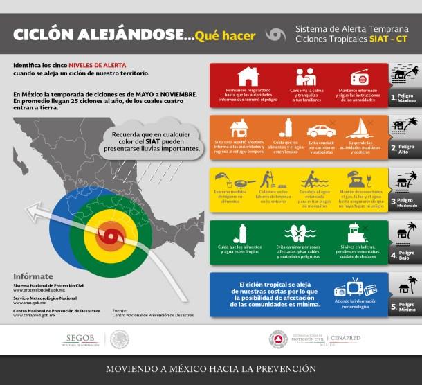 Huracán Patricia en México
