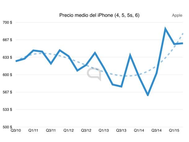 iPhone 7_a