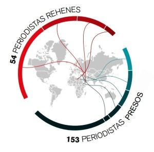 periodistas-rehenes-2015
