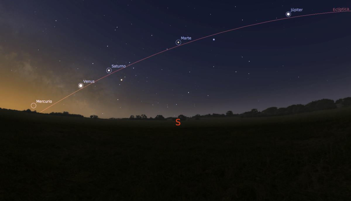 cinco planetas