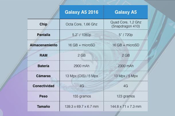 galaxy a5 6