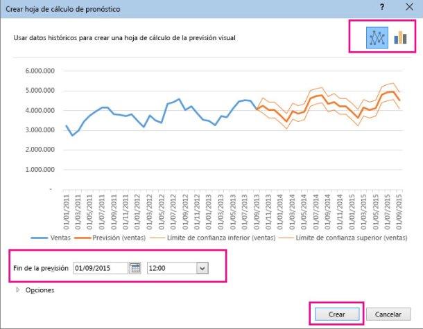 El análisis de datos y estudio de las previsiones también se puede hacer desde Microsoft Office 2016.