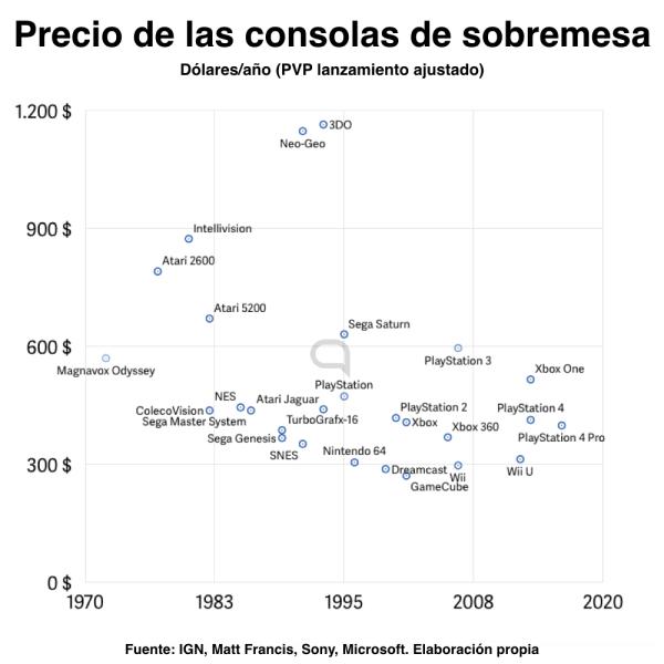 graph-ev-price-consoles-001