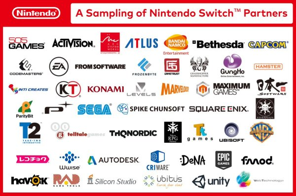 partis-switch