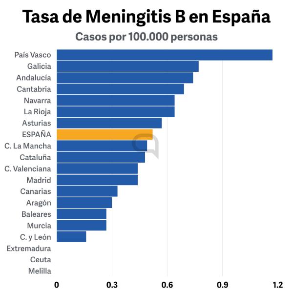 bexsero-meningitis-b-3