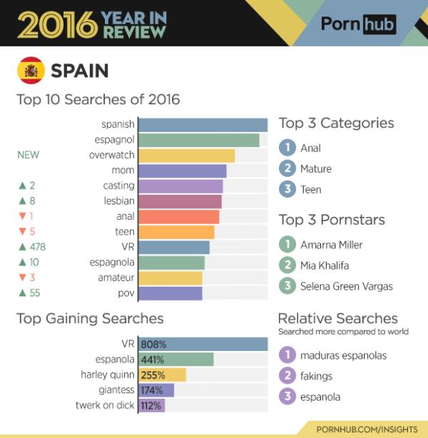 espana-pornhub