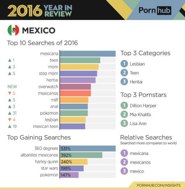 mexico-pornhub