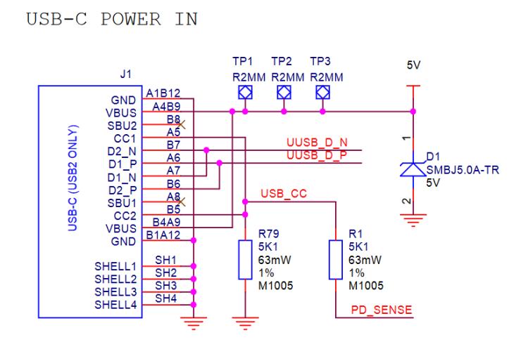 USB CC Raspberry Pi 4