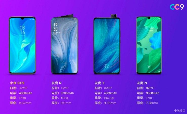 Xiaomi CC9 frente a Oppo
