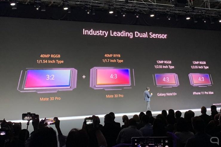 Sensores de la cámara del Huawei Mate 30 Pro