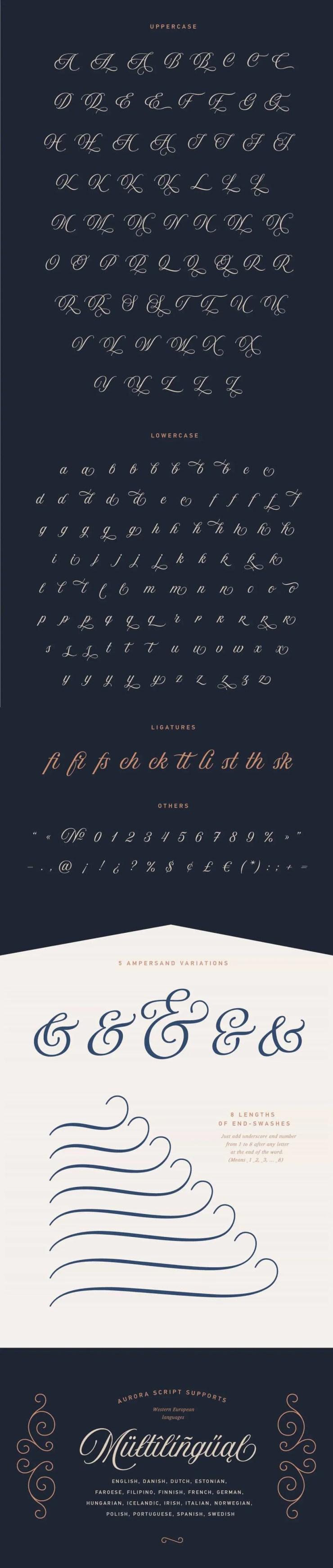 Aurora Script by Andrey Sharonov Full