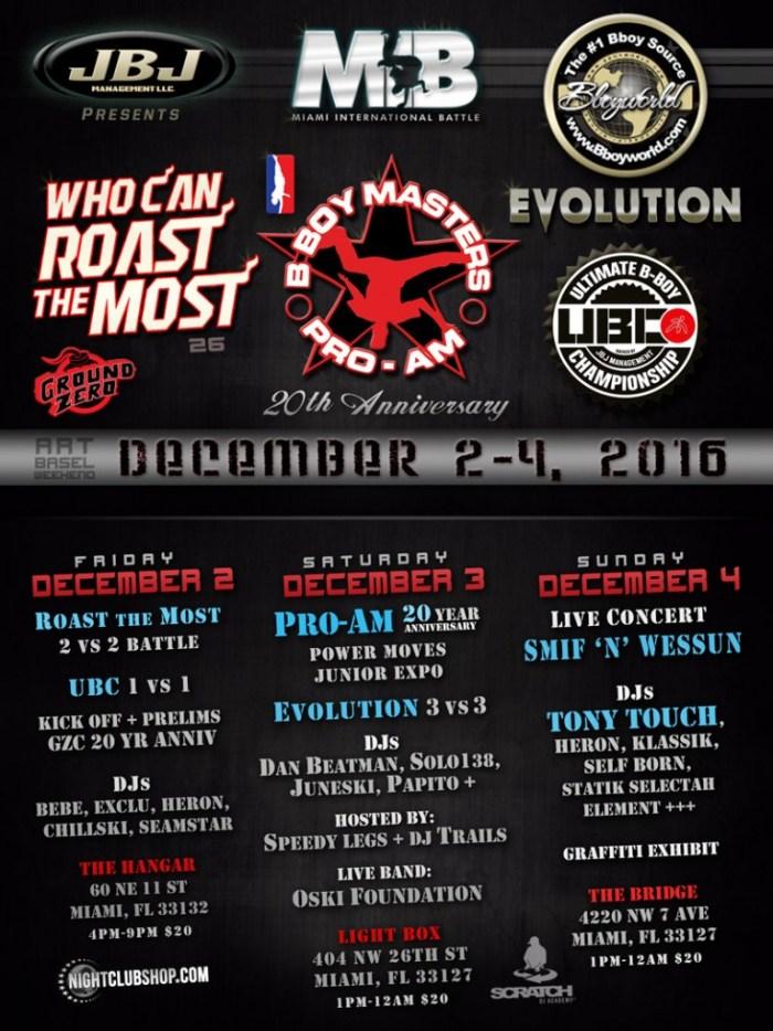 Bboy Masters Miami Pro-Am 20th Anniversary
