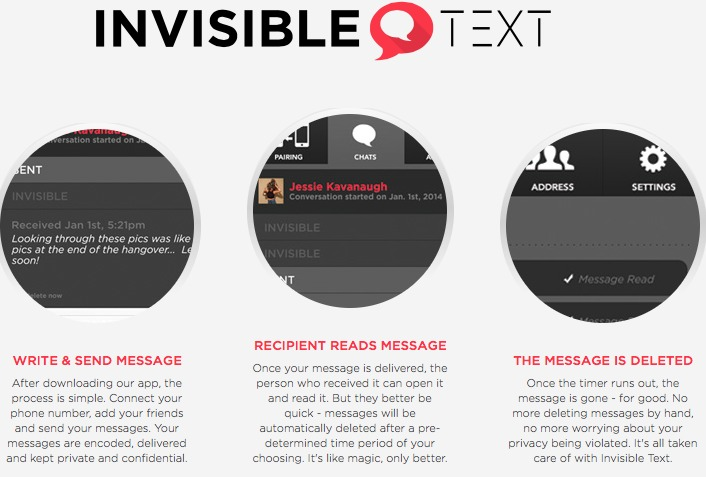 Invisible Text