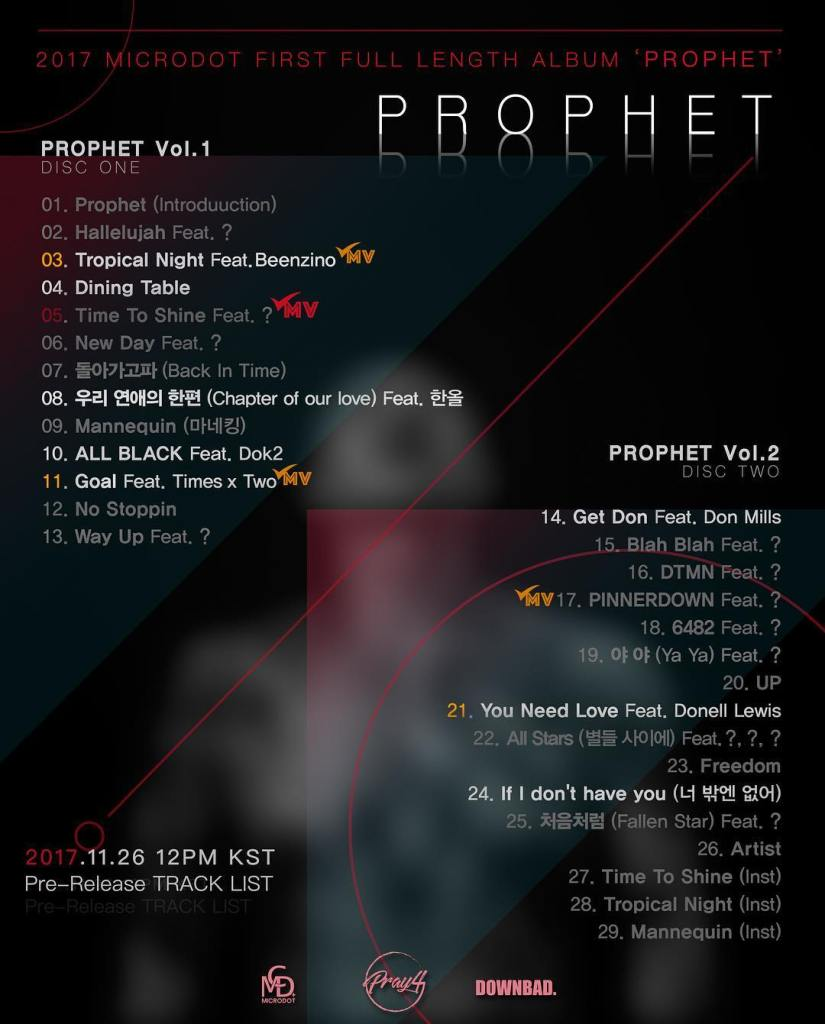Microdot - PROPHET Tracklist