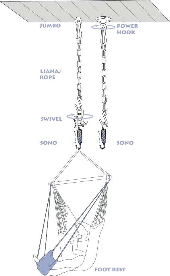 Ophangsystemen hangstoelen