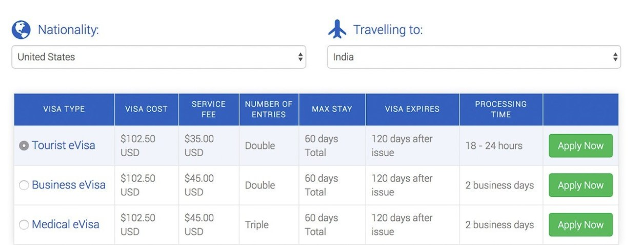 Step by Step here's how to get the e-visa for India