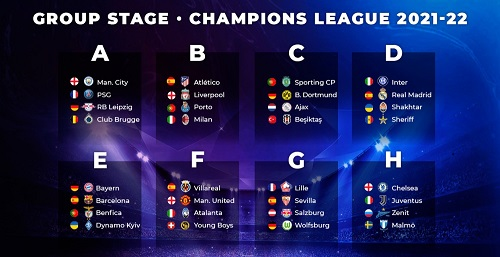 2021-22 Champions League Group Stage Draw