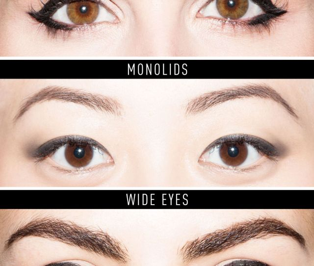 Eyeliner For Eye Shapes Chart Get The Perfect Eyeliner For Your
