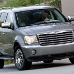 Chrysler Aspen Review Pricing And Specs