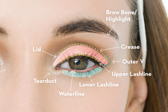 how to apply eyeshadow - best eye makeup tutorial