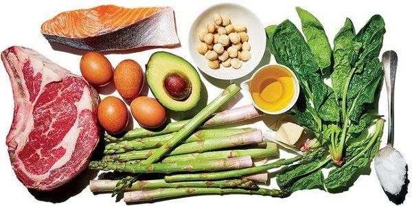 ketogenic diet vegetables