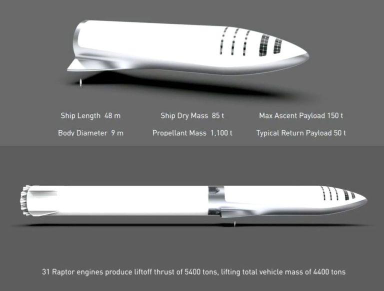 A nave espacial BFR (inferior) e segundo estágio (superior).