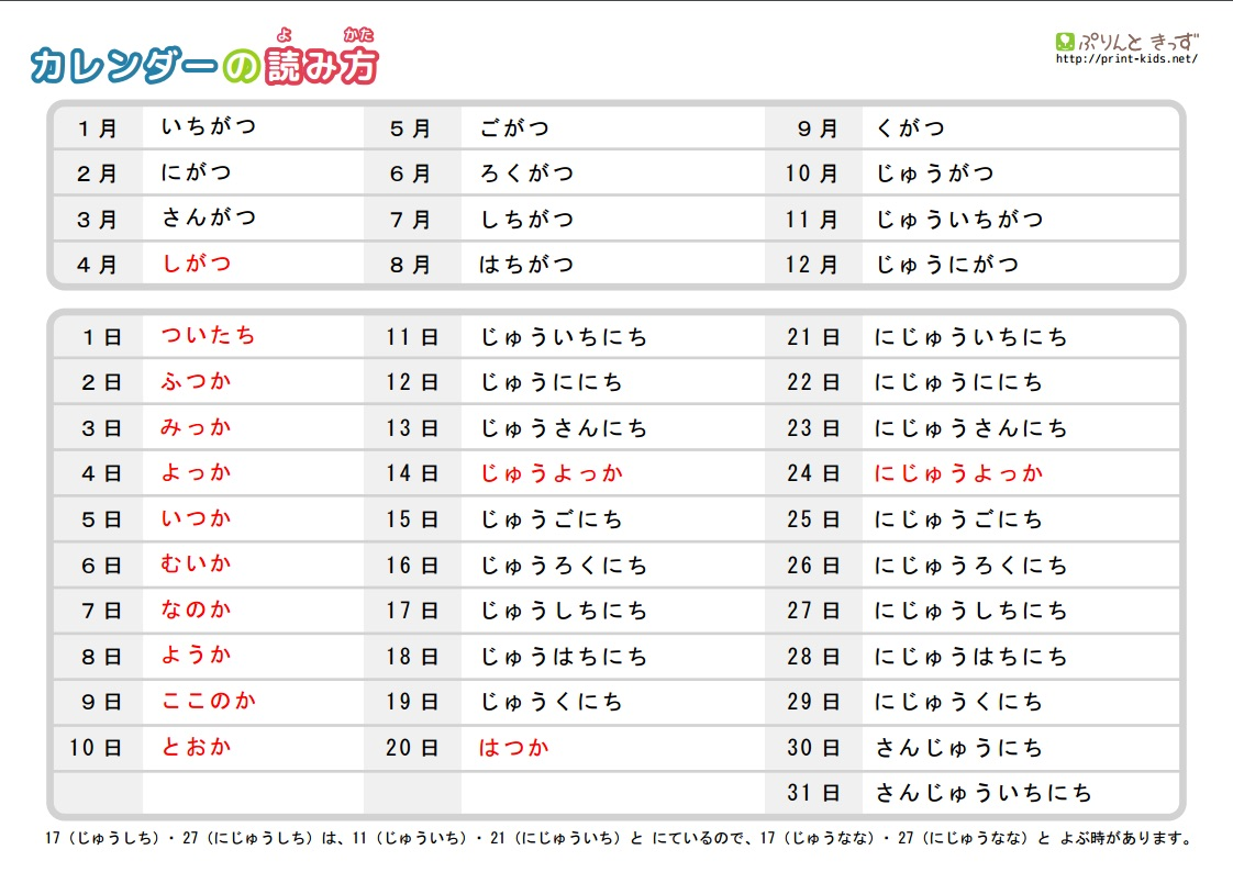 Learn Japanese Everyday