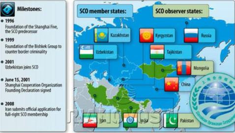 Russia backs Iran's full membership in SCO