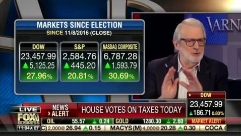 (Video) Stockman on Dow Reaching New Highs: It's a 'Wild, Gambling Casino'