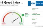 WARNING: Markets Reaching Extreme Leverage