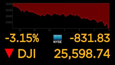 Nasdaq Plunges Into Red For 2018 – Worst Year In A Decade