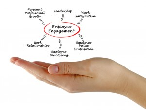 employee engagement-GSR2R