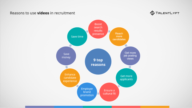 Reasons-to-use-video-in-recruitment