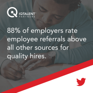 88% of employers rate employee referrals above all other sources for quality hires.